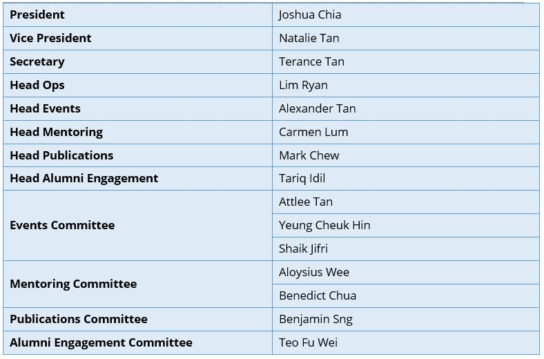 Committee2